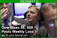 Dow Rises 35, Still Posts Weekly Loss