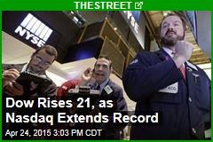 Dow Rises 21, as Nasdaq Extends Record