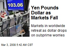 Yen Pounds Dollar as Markets Fall