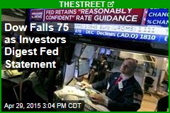 Dow Falls 75 as Investors Digest Fed Statement