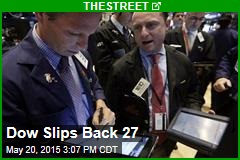 Dow Slips Back 27