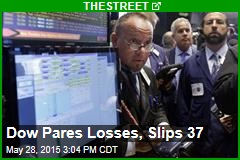 Dow Pares Losses, Slips 37