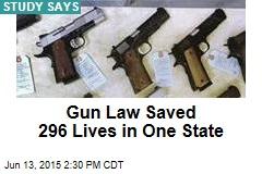 Permit Law Sharply Cut Gun Violence in One State