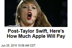 Post-Taylor Swift, Here's How Much Apple Will Pay