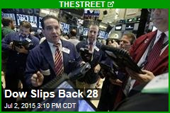 Dow Slips Back 28