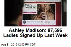 Ashley Madison: 87,596 Ladies Signed Up Last Week