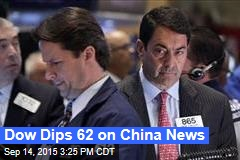 Dow Dips 62 on China News