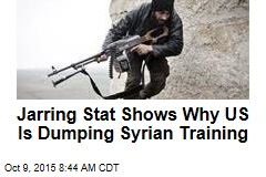 Jarring Stat Shows Why US Is Dumping Syrian Training