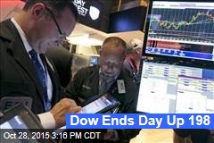Dow Ends Day Up 198