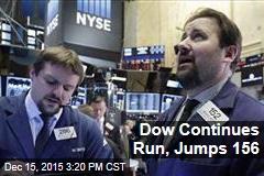 Dow Continues Run, Jumps 156