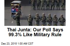 Thai Junta: Our Poll Says 99.3% Like Military Rule