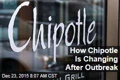 How Chipotle Is Changing After Outbreak