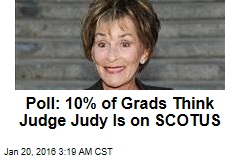 Poll: 10% of Grads Think Judge Judy Is on SCOTUS
