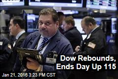 Dow Rebounds, Ends Day Up 115