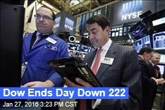 Dow Ends Day Down 222