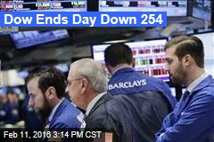 Dow Ends Day Down 254
