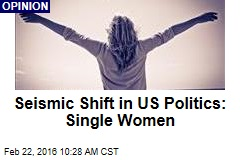 Seismic Shift in US Politics: Single Women