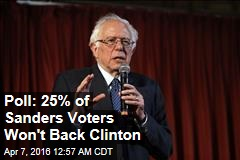 Poll: 25% of Sanders Voters Won't Back Clinton
