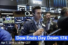 Dow Ends Day Down 174