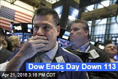 Dow Ends Day Down 113