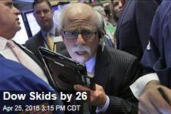 Dow Skids by 26