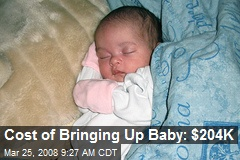 Cost of Bringing Up Baby: $204K