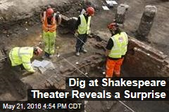 Dig at Shakespeare Theater Reveals a Surprise