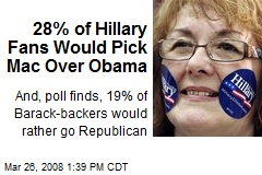 28% of Hillary Fans Would Pick Mac Over Obama