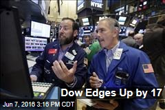 Dow Edges Up by 17