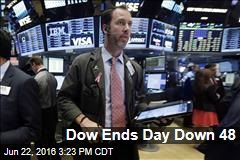 Dow Ends Day Down 48