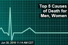 Top 5 Causes of Death for Men, Women