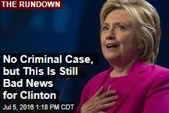 No Criminal Case, but This Is Still Bad News for Clinton
