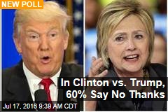 In Clinton vs. Trump, 60% Say No Thanks