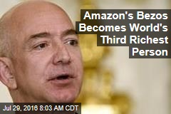 Amazon's Bezos Becomes World's Third Richest Person