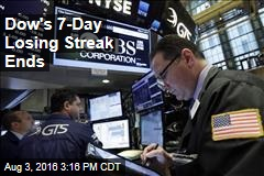 Dow's 7-Day Losing Streak Ends