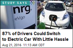 87% of Drivers Could Switch to Electric Car With Little Hassle