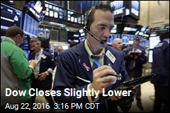 Dow Closes Slightly Lower