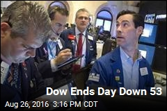 Dow Ends Day Down 53