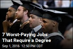 7 Worst-Paying Jobs That Require a Degree