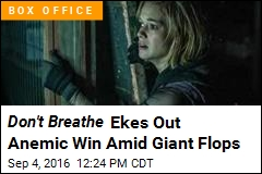 Don't Breathe Ekes Out Anemic Win Amid Giant Flops