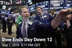 Dow Ends Day Down 12