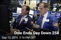 Dow Ends Day Down 258