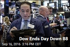 Dow Ends Day Down 88