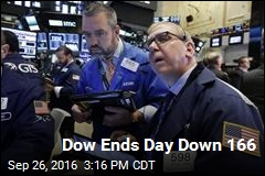 Dow Ends Day Down 166