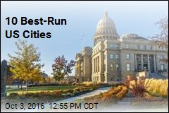 10 Best-Run US Cities