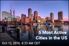 5 Most Active Cities in the US