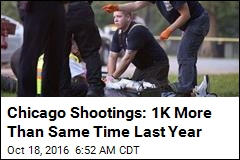 Chicago Shootings: 1K More Than Same Time Last Year