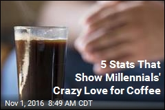 5 Stats That Show Millennials' Crazy Love for Coffee