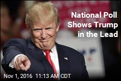National Poll Shows Trump in the Lead