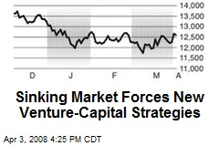 Sinking Market Forces New Venture-Capital Strategies